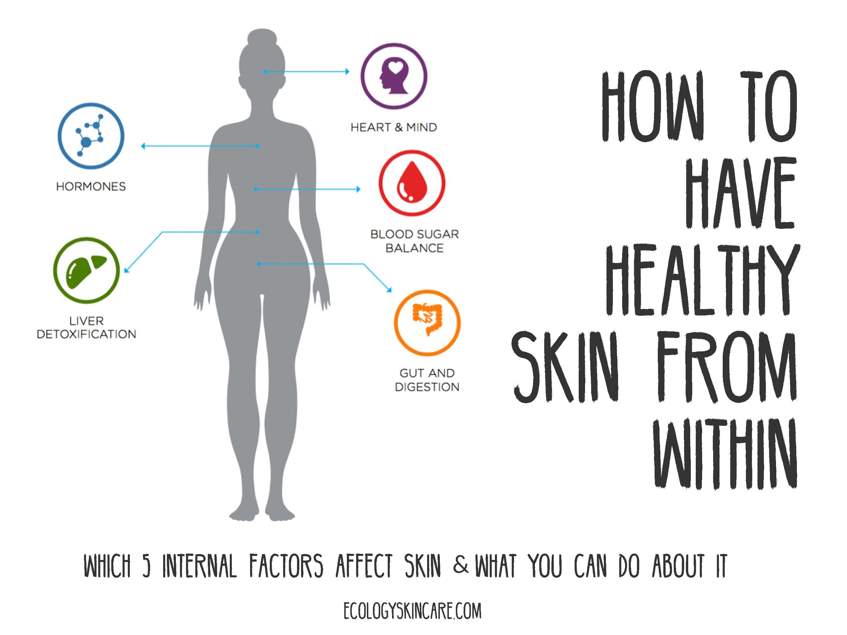 How to Have Healthy Skin From Within